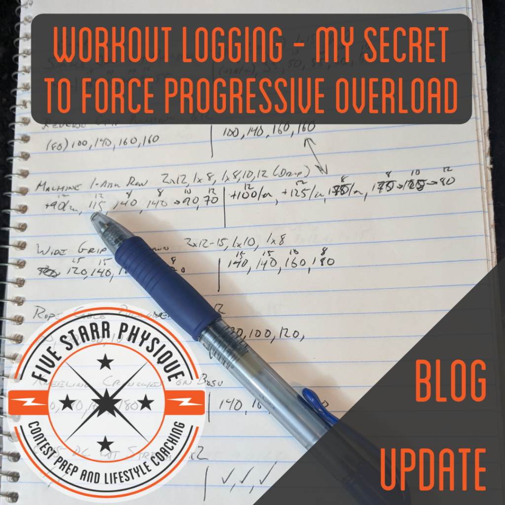 03001cd9858c22 Workout Logging  My Secret to Force Progressive Overload – Five ...